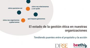 El estado de la gestión ética en nuestras organizaciones